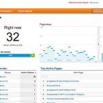 Tres maneras de saber cuántas visitas tiene tu blog sin entrar en Analytics